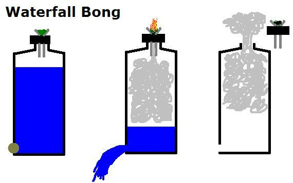waterfall bong